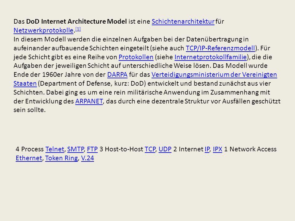 Das DoD Internet Architecture Model ist eine Schichtenarchitektur für Netzwerkprotokolle.[1]
